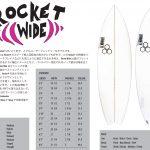 ロケットワイドと50ストーム