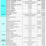 チャネルアイランズ価格2019
